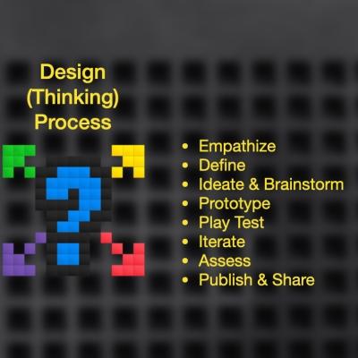 Design (Thinking) Process